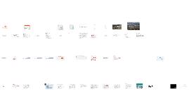 Relación entre marcas y usuarios en Redes Sociales