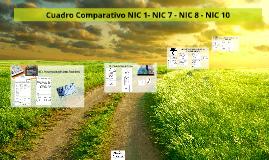 Copy of Cuadro Comparativo NIC 1- NIC 7 - NIC 8 - NIC 10