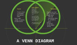 how to make a venn diagram on prezi