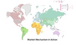 Market Mechanism in Action