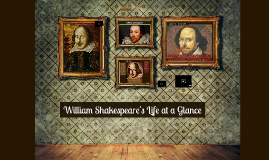 William Shakespeare's Life at a Glance