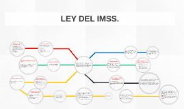 Copy of LEY DEL IMSS.