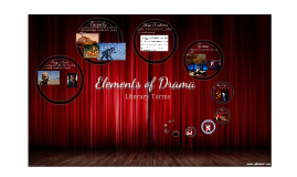Copy of Elements of Drama