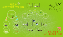 Seoul Eco-Trip Briefing