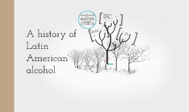 Copy of A history of South American Alcohol