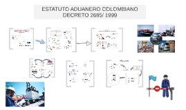 Copy of ESTATUTO ADUANERO COLOMBIANO