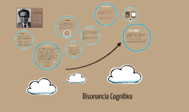 Copy of Disonancia Cognitiva