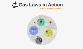 Gas Laws in Action