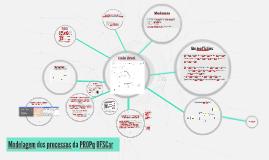 Diagnóstico da Organização - UFSCar