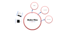 Copy of Copy of Makefile Presentation