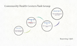 Community Health Centers Task Group