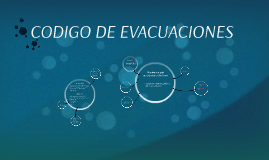 Copy of CODIGO DE EVACUACIONES