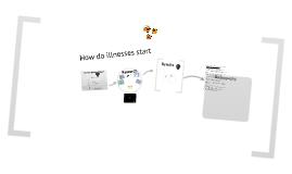 How Do Illnesses Start?