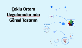 Copy of Copy of Çoklu Ortam Uygulamalarında Görsel Tasarım