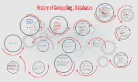 History of Computing: Database