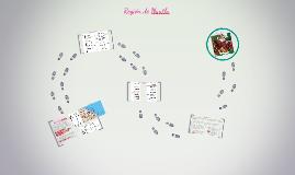 Copy of Region De Nautla