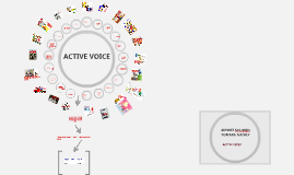 ACTIVE VOICE UNIT 6