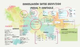 Copy of CONCILIACION ENTRE RESULTADO FISCAL Y CONTABLE
