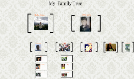 Copy of my  family tree