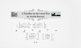 A Timeline to the Great War