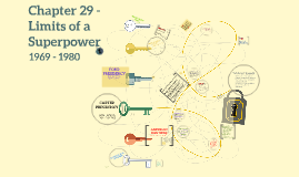 Chapter 29 - Limits of a Superpower