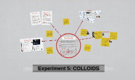 Copy of Experiment 5: COLLOIDS