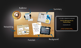 Copy of HDFS 3800: Professional Development