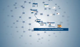 Copy of Unidad IV Proceso Administrativo