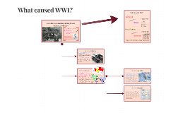 What caused WWI?