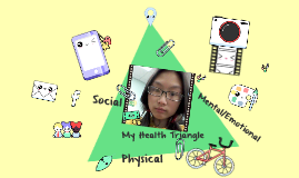 My Health Triangle