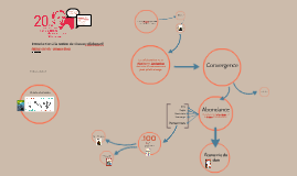 Introduction à la notion de réseau collaboratif