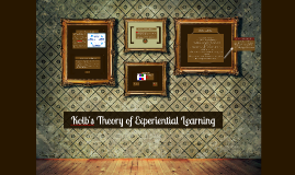 Copy of Kolb's Theory of Experiential Learning