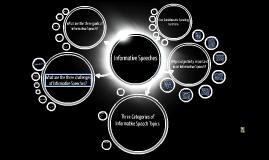Copy of Informative Speeches