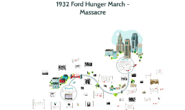 Week 4 Lesson 2 (to be used within the main Week 4 Lesson 2): The Ford Hunger March massacre