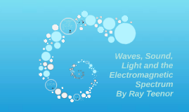Waves, Sound, Light and the Electromagnetic Spectrum