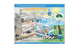 IT Transformation Storymap