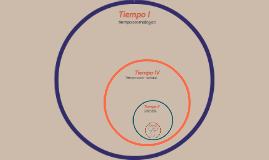 esquema temporal