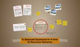 Copy of El Balanced Scorecard en el área de Recursos Humanos