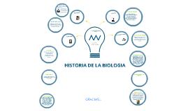 HISTORIA DE LA BIOGRAFIA