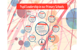 Pupil Leadership in our Schools