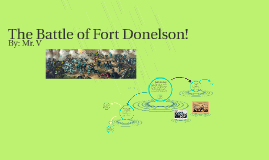 Copy of The Battle of Fort Donelson