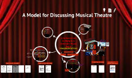 A Model for Discussing Musical Theatre