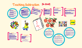 Copy of teaching subtraction