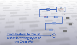 From Pastoral to Realist: a shift in writing styles of the G
