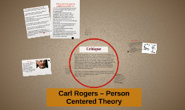 Carl Rogers – Client Centered Theory