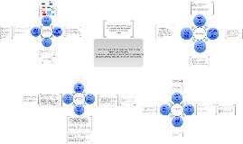 Copy of procedimientos politica pública ACDVPR