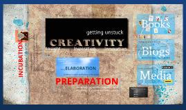 Focus Creativity Inspiration