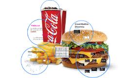 Copy of Encuesta de comida rápida