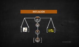 Copy of INFLACIÓN