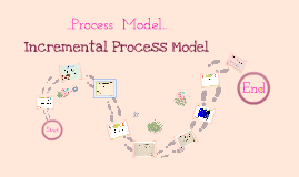 Incremental Process Model